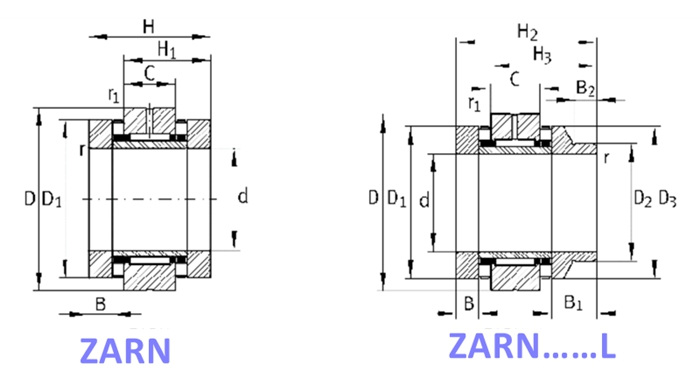 ZARN series lathe spindle bearings structure